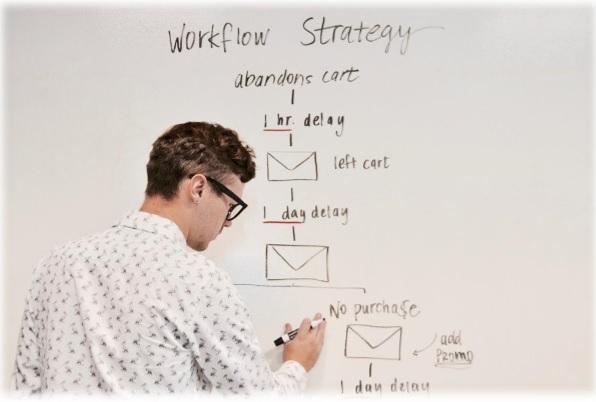 analyze marketing